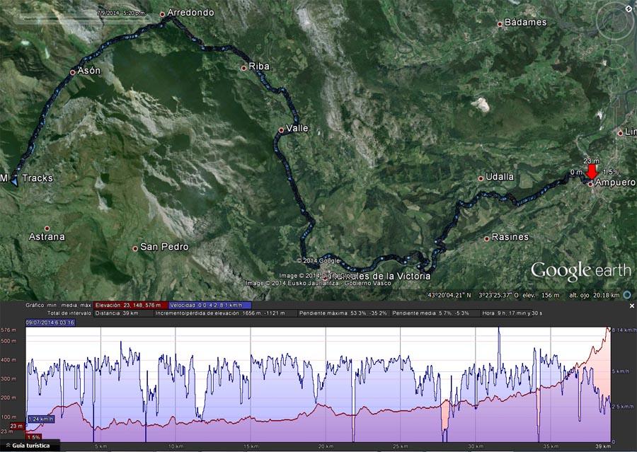 Senda fluvial del Ason: Ampuero-Cascada del Asón